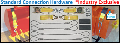Standard Connection Hardware - * Industry Exclusive